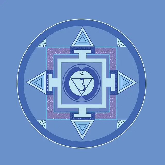 Mantra OM, Mandala in Kundalini Tantra Yoga