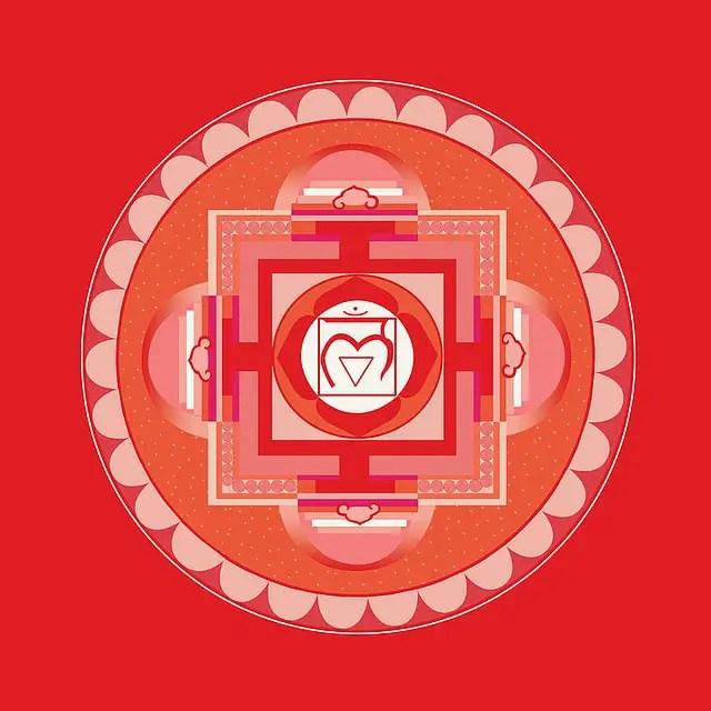 Muladhara Chakra in Kundalini Yoga
