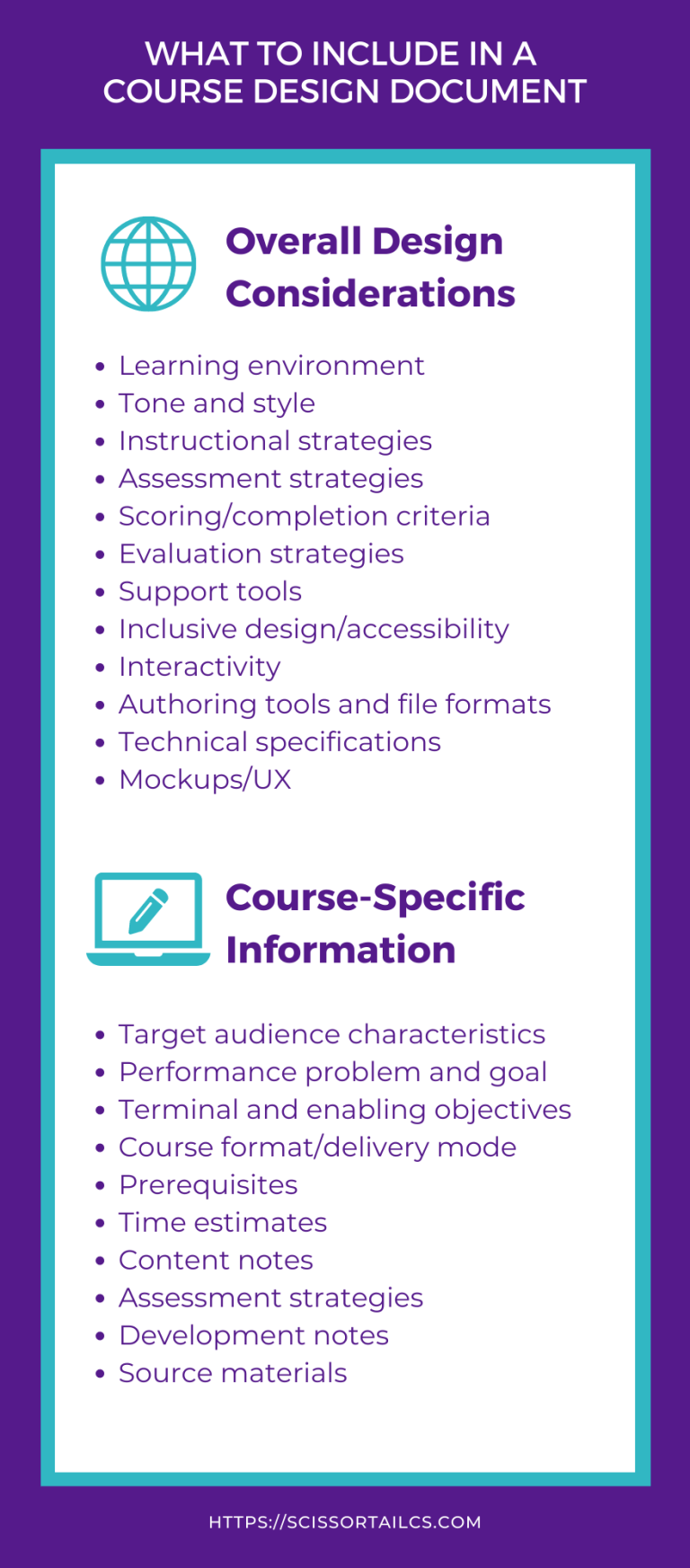 What to Include in a Course Design Document. List of overall design considerations and course-specific information. See blog post text for details.