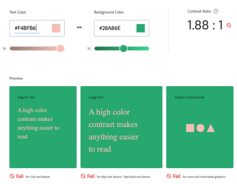 Screenshot of the Adobe Contrast Checker tool showing pink text on a green background, which fails the contrast check with a contrast ratio of 1.88 to 1.