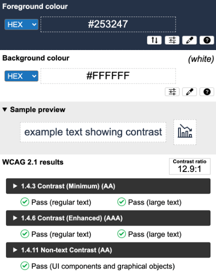 Color Contrast Analyzer Results for dark gray text on a white background showing a 12.9 to 1 contrast ratio. WCAG 2.1 results show that it passes all requirements.