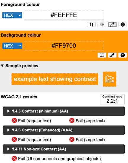 Color Contrast Analyzer Results for white text on an orange background showing a 2.2 to 1 contrast ratio. WCAG 2.1 results show that it fails all requirements.