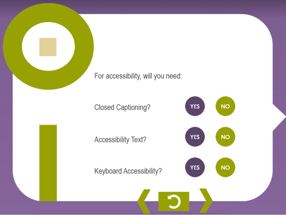 """Screenshot displaying the following questions, with """"Yes"""" selected for each one: For accessibility, will you need closed captioning? Accessibility text? Keyboard accessibility?"""