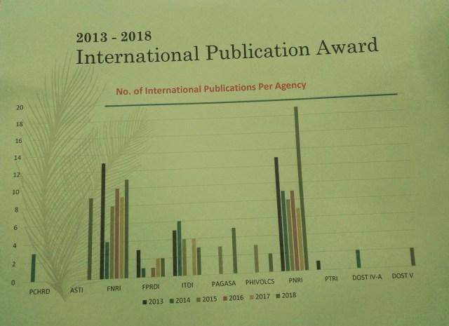 IP Award - Science and Digital News