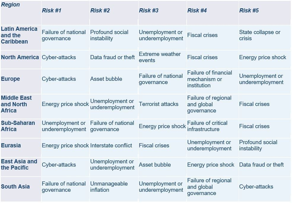 Cyber-attacks risks - Science and Digital News