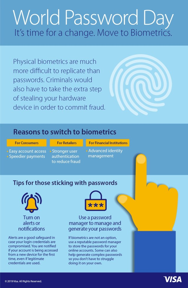World Password Day Infographic