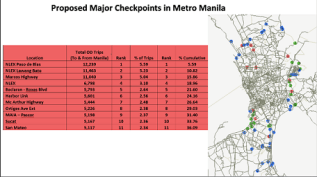 1586332793090_5 Big Data-Proposed Major Checkpoints