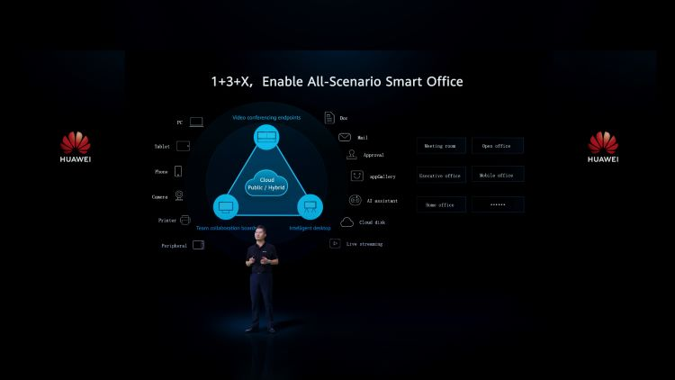 Huawei, smart office ecosystem, all-scenario collaboration, cloud