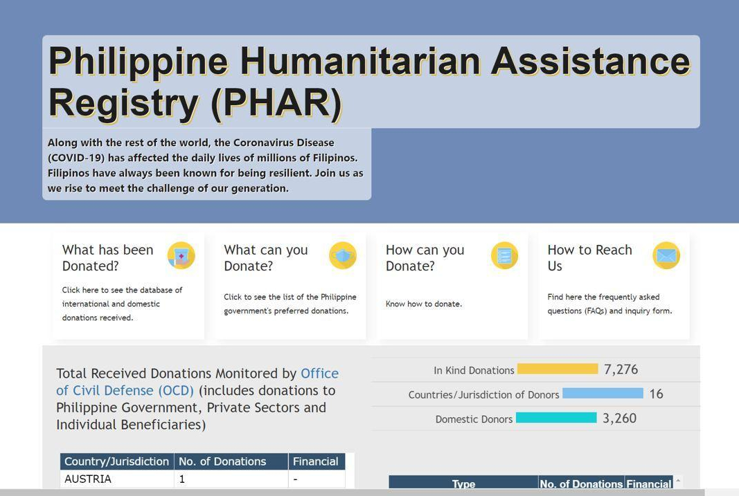 DICT providing support to donations monitoring
