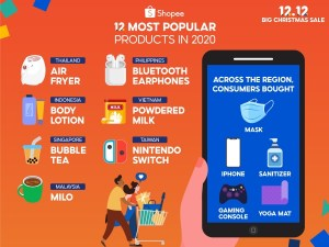 Shopee 5 years of online shopping