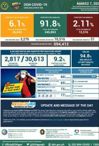 DOH infographic on Philippines coronavirus cases.