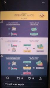 Infographic on Qatari minimum wage.