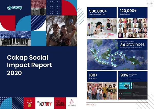 Cakap's 2020 Social Impact Report