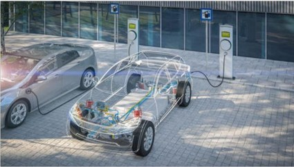 Dow technologies enable low-carbon mobility.