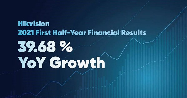 Hikvision 2021 first half-year financial results