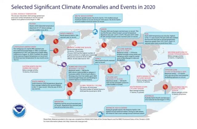 2020 climate anomalies