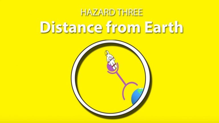 Distance From Earth Hazard