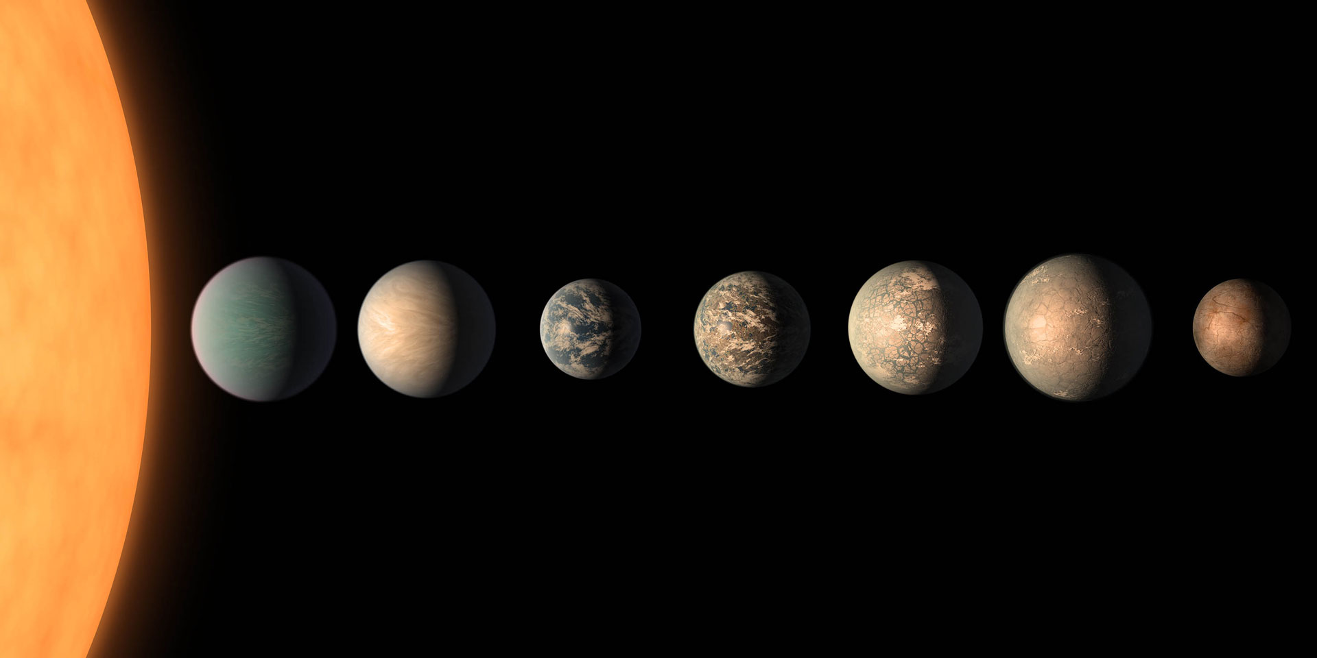 Trappist 1 Exposed To Heavyardment Of Charged Particles