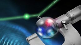 Proton Radius Measurement