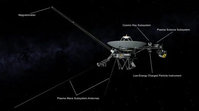 Voyager 2 instruments
