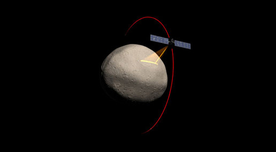 dawn-vesta-orbit