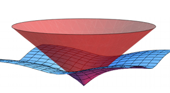 lattice-simulation