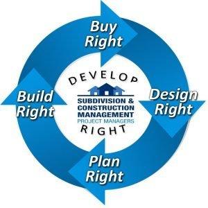 SCM Projects Property Advice
