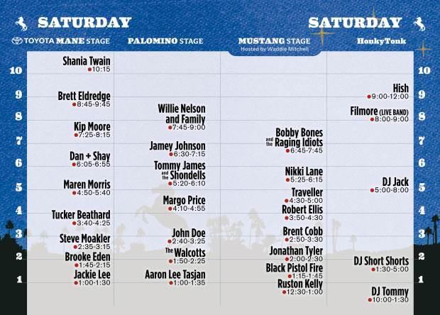 The set times for the Stagecoach Country Music Festival on Saturday, April 29. (Courtesy of Goldenvoice)