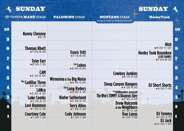The set times for the Stagecoach Country Music Festival on Sunday, April 29. (Courtesy of Goldenvoice)