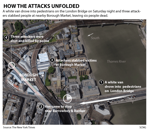 OCR-L-LONDON-ATTACK (1)