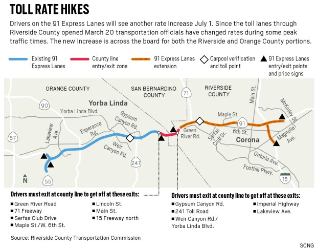 Drivers along the 91 Express Lakes will see another rate increase on July 1.