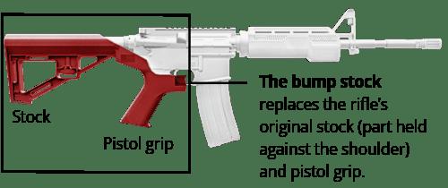 Bump-stock1