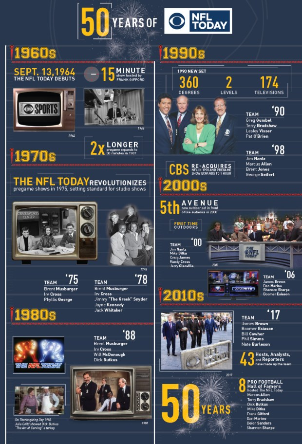 NFLToday50Infographic