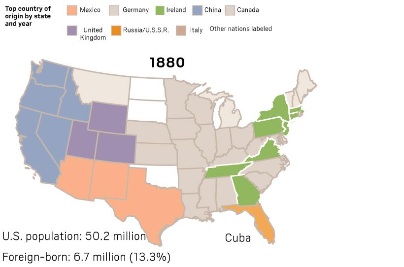 1880 immigration