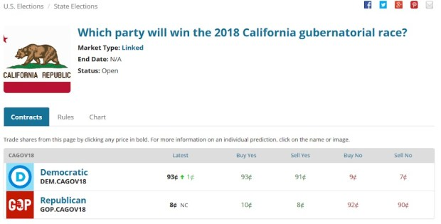 In 'prediction markets,' the right political opinion can pay