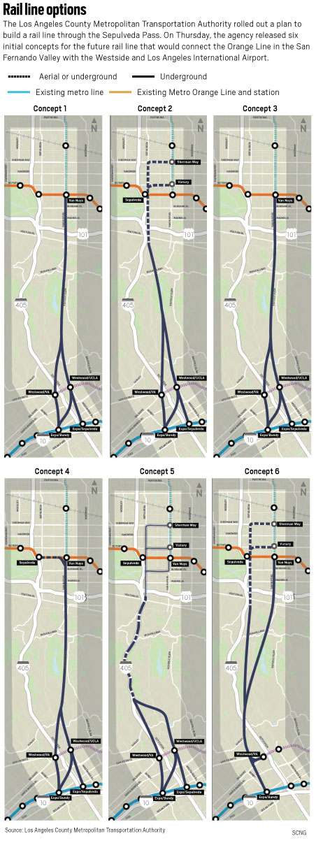 Metro is floating a number of plans for the Sepulveda Transit Corridor.