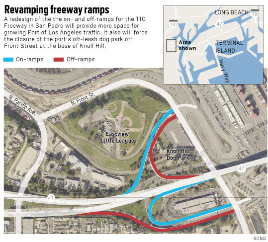 Improved freeway ramps will help port traffic but force San