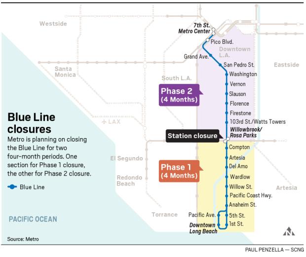 Blue Line upgrades cause closures beginning Saturday