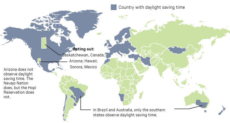 Daylight saving world