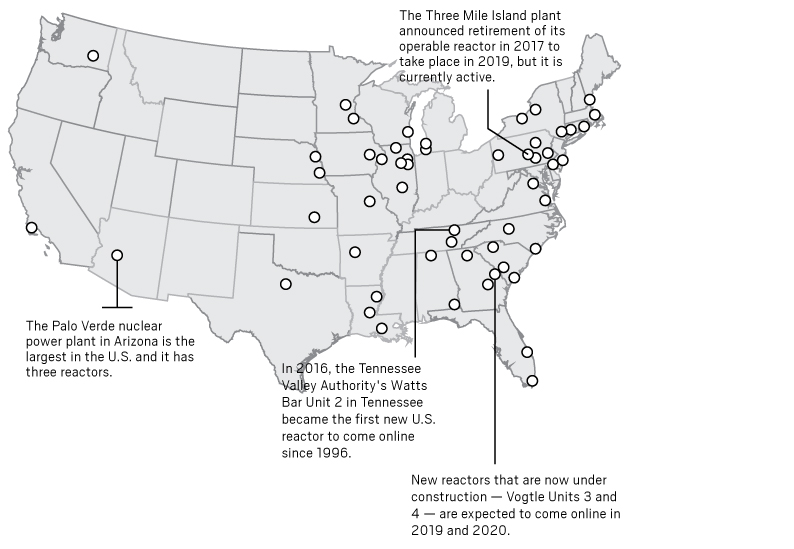 U.S. reactors