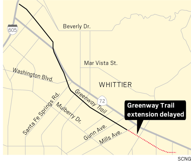 Whittier's Greenway Trail east extension has been delayed