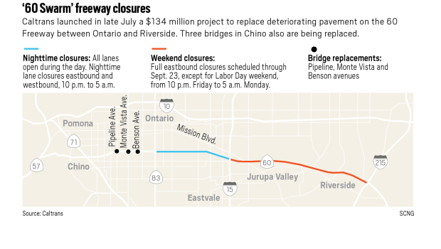60 Swarm' to shut eastbound 60 Freeway in Inland area for third