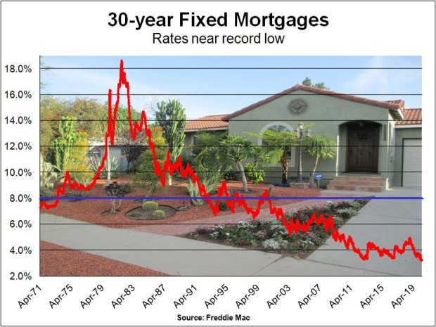 Wraparound mortgages can help home sellers boost their prices
