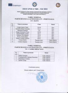 tabel participanti la activitatile LTT Portugalia