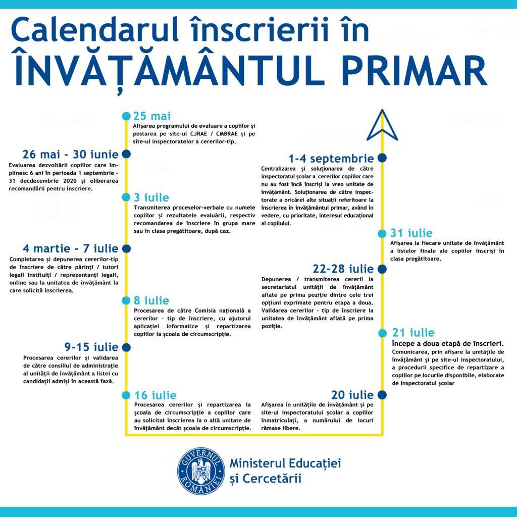 calendar_inscriere_COVID