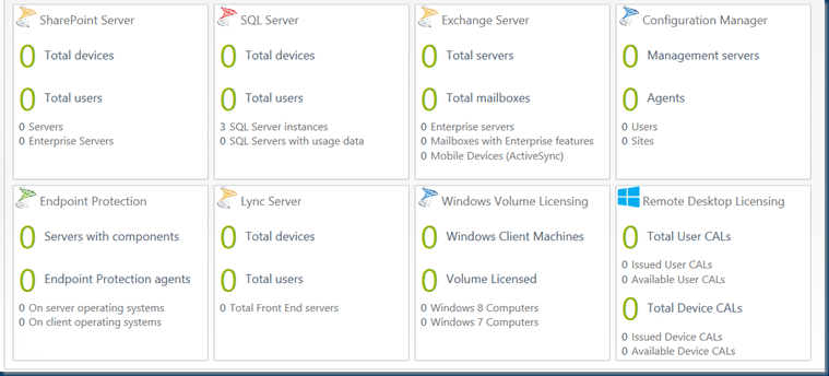 New Remote Desktop Services Licensing Usage Tracking scenario creates a single view for enterprise wide licensing