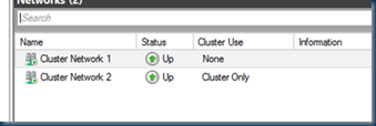 Windows 2012R2 UR1 Cluster Event ID 1223,1069,1077 does not have a