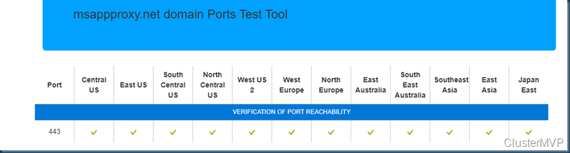 msappproxy.net domain Ports Test Tool