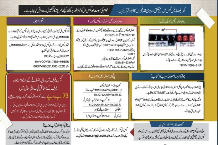 Bill Information by Sui Northern Gas Pipelines Limited in Urdu Language