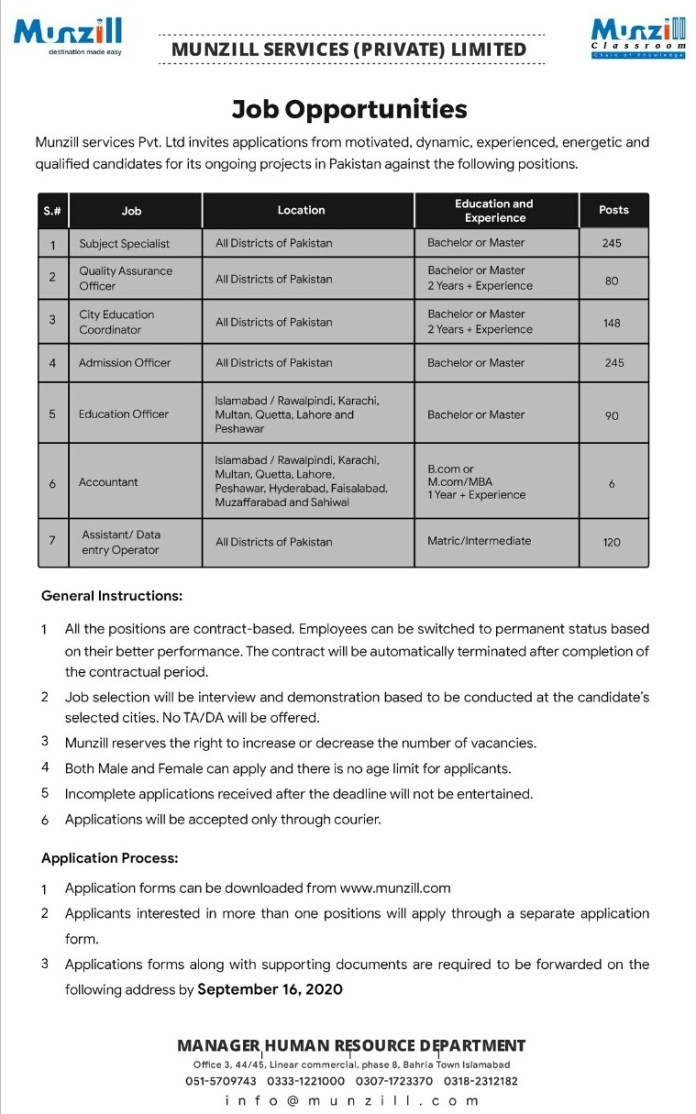 Jobs 2020 Munzill Service Jobs Private Limited